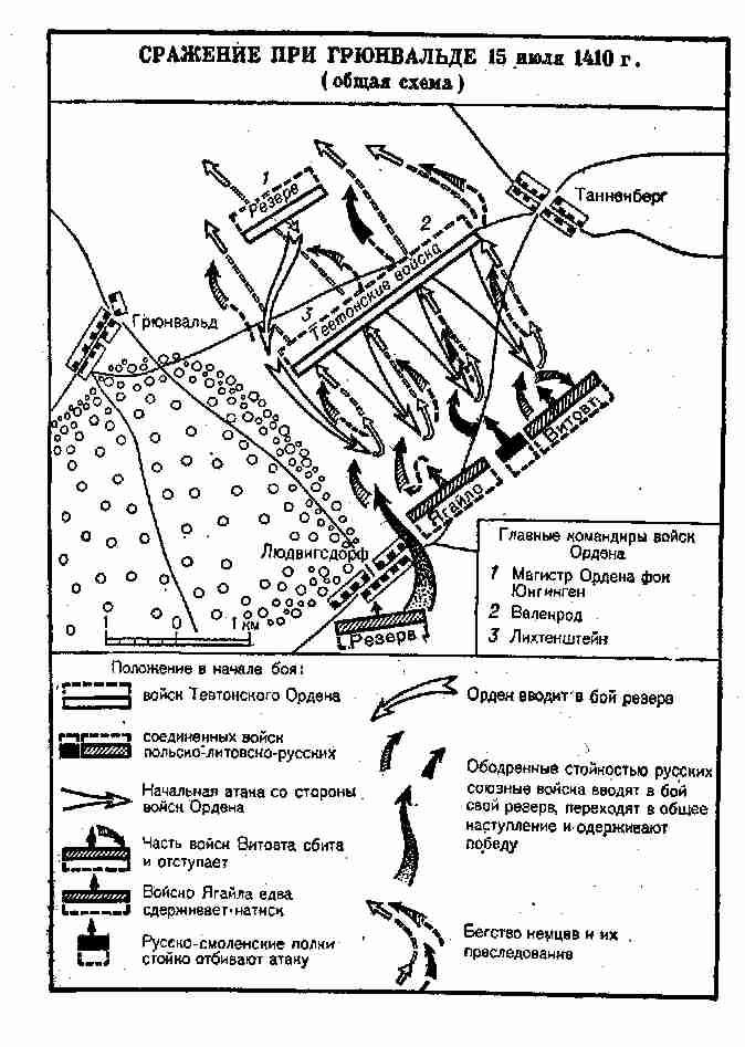 схема Грюнвальдской битвы.